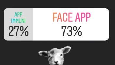 Photo of Sondaggio: il 70% ha scaricato face app, solo il 30% immuni